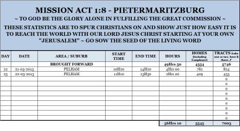 Mission Act 1.8 Statistics 23