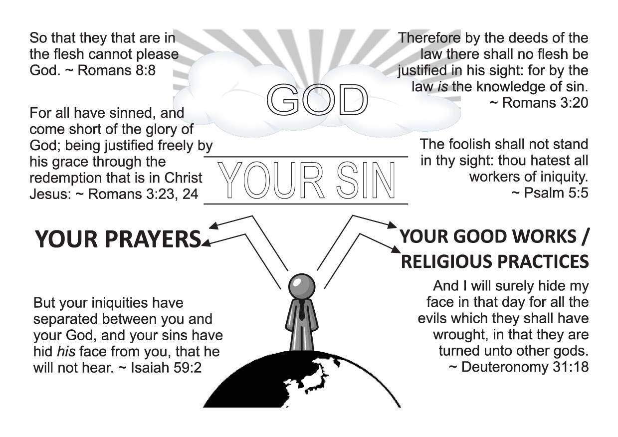 10 Commandments   Luke 9:23 Evangelism