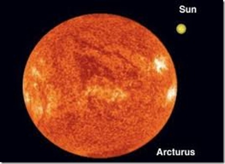 Comparing Arcturus to our Sun
