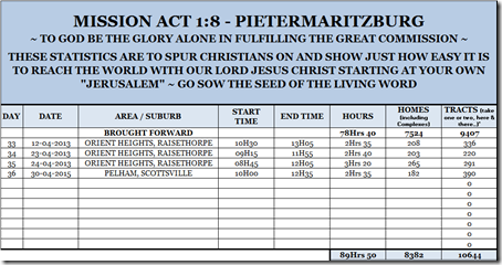 Mission Act 1.8 Statistics 36