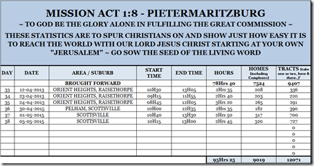 Mission Act 1.8 Statistics 38
