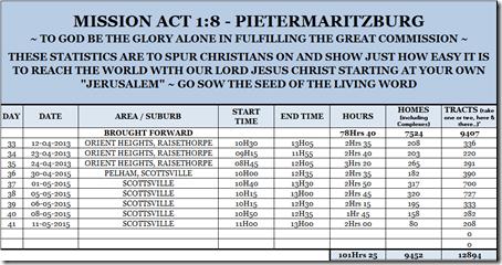 Mission Act 1.8 Statistics 41