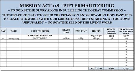 Mission Act 1.8 Statistics 44