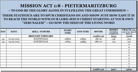 Mission Act 1.8 Statistics 45