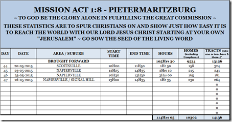 Mission Act 1.8 Statistics 47