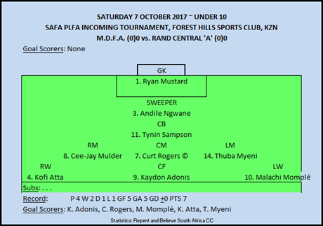 Line-up 04