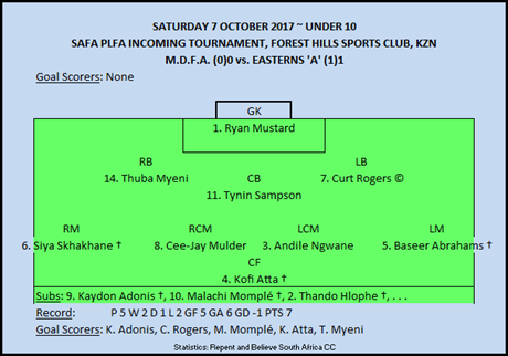 Line-up 05