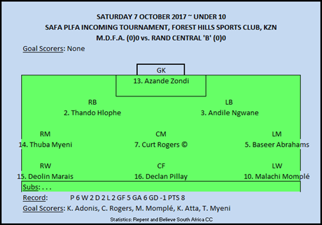 Line-up 06